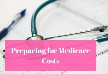 medicare costs